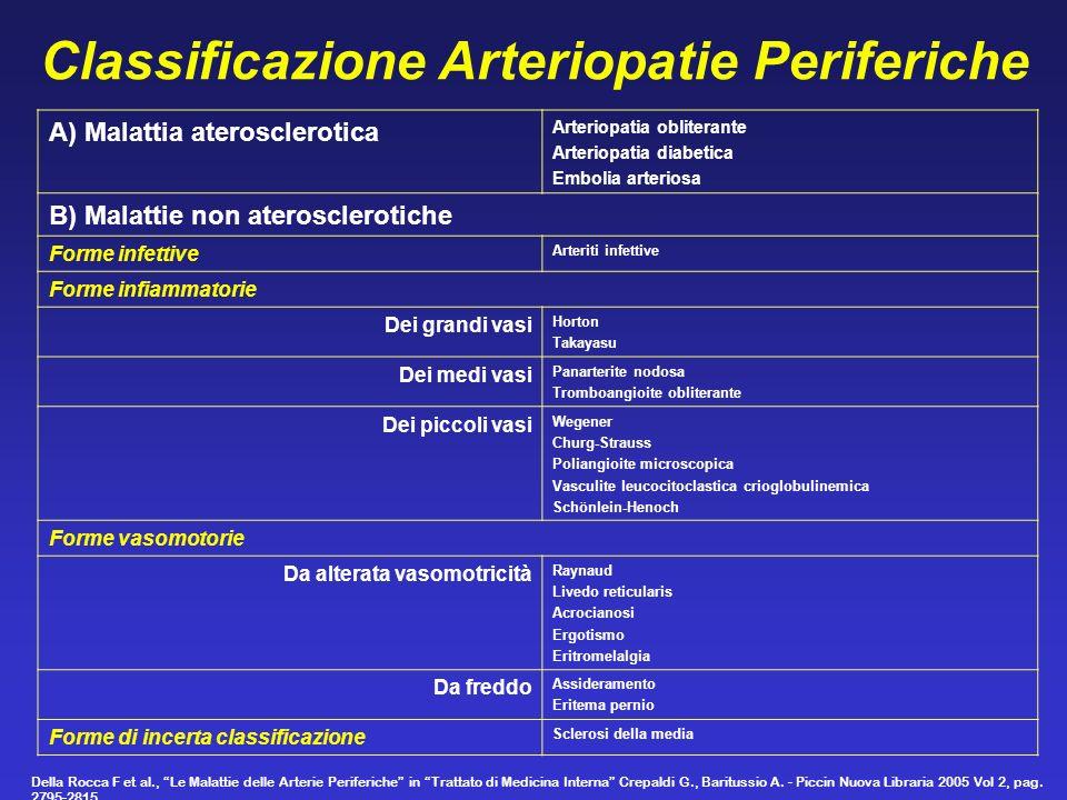 Classificazione Arteriopatie Periferiche A) Malattia aterosclerotica Arteriopatia obliterante Arteriopatia diabetica Embolia arteriosa B) Malattie non
