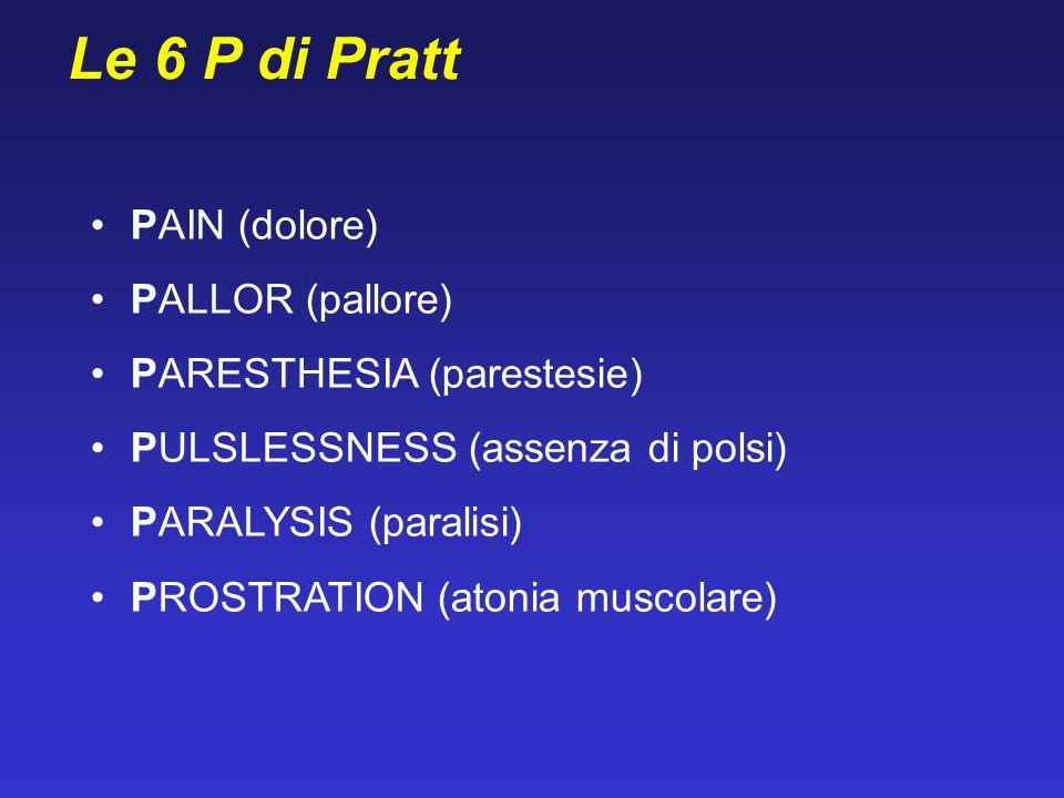 PAIN (dolore) PALLOR (pallore) PARESTHESIA (parestesie) PULSLESSNESS (assenza di polsi) PARALYSIS (paralisi) PROSTRATION (atonia muscolare) Le 6 P di