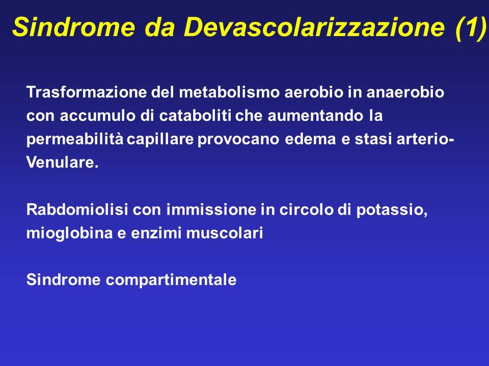 Trasformazione del metabolismo aerobio in anaerobio con accumulo di cataboliti che aumentando la permeabilità capillare provocano edema e stasi arteri