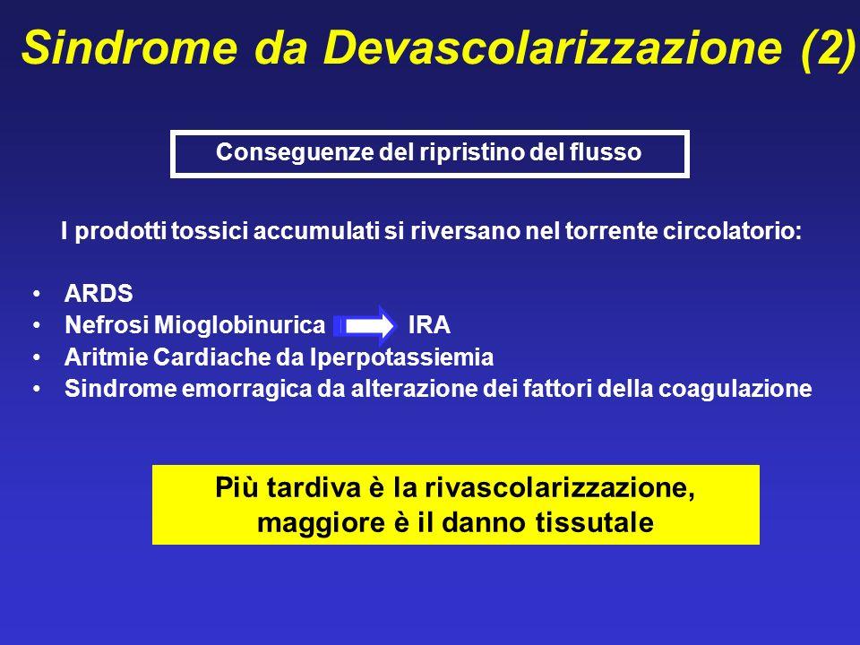 Sindrome da Devascolarizzazione (2) I prodotti tossici accumulati si riversano nel torrente circolatorio: ARDS Nefrosi Mioglobinurica IRA Aritmie Card