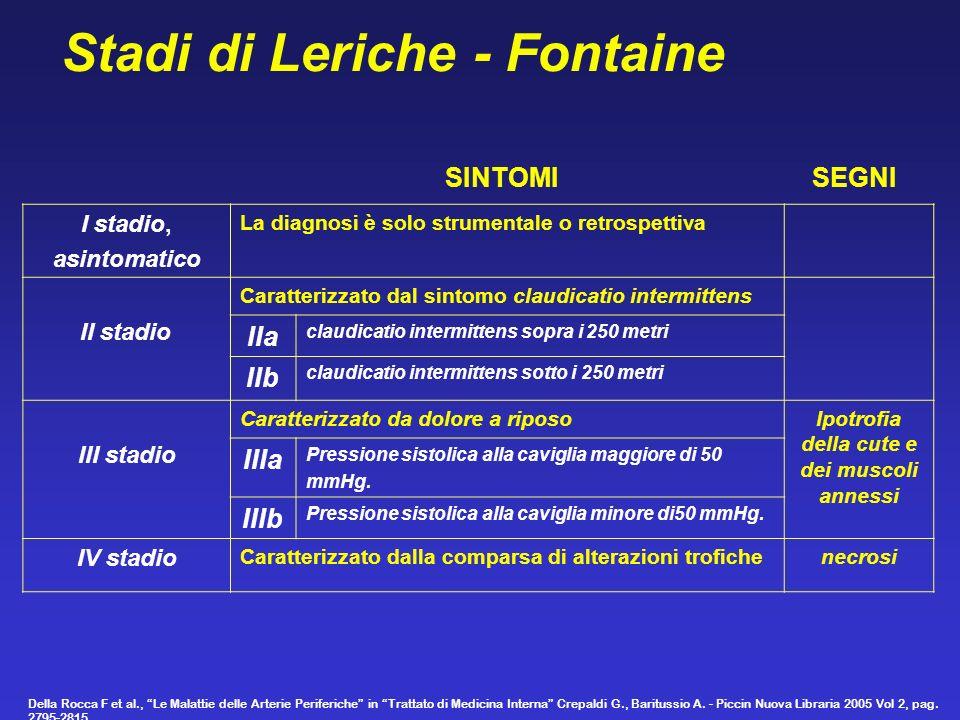 Stadi di Leriche - Fontaine I stadio, asintomatico La diagnosi è solo strumentale o retrospettiva II stadio Caratterizzato dal sintomo claudicatio int