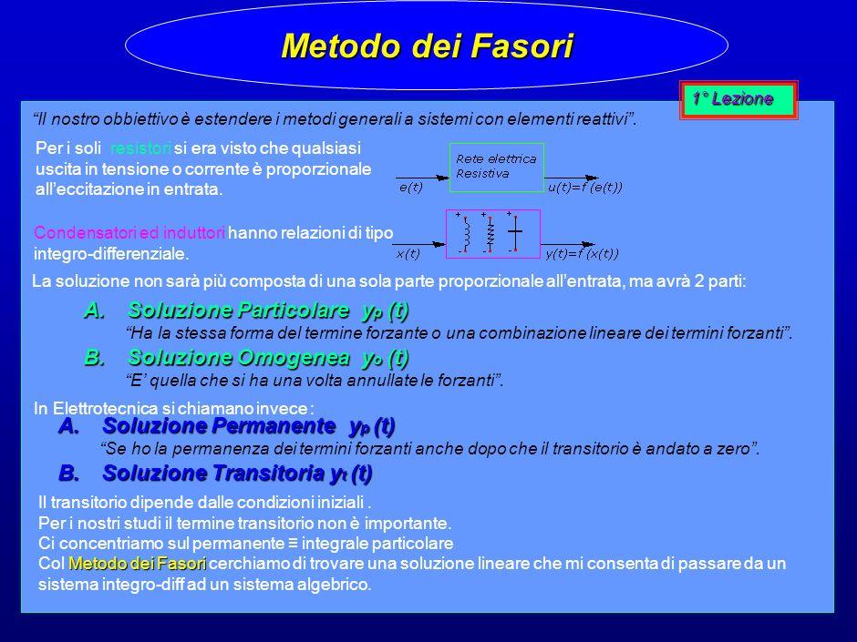 Programma esame Fondamenti di Elettrotecnica (SECONDA PARTE) Prof : Antonio Luchetta