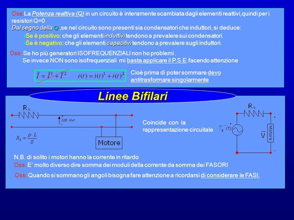 Triangolo delle Potenze Il principio di conservazione qui si traduce in : Teorema di Boucherot In ogni circuito a regime permanente sinusoidale la somma delle potenze Complesse assorbite dai bipoli è nulla.