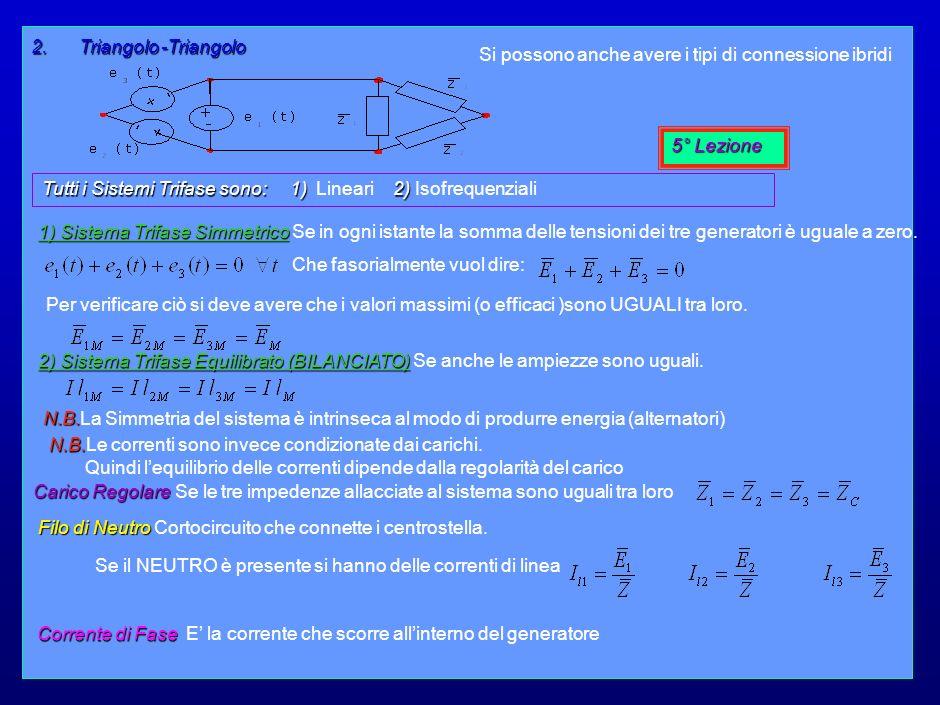 Ragioni dell affermazione dei trifase Principio del campo magnetico rotante Per generare un campo magnetico rotante ho bisogno di almeno 2 generatori sfasati tra di loro 1.