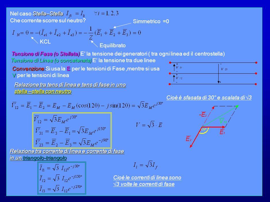 2.Triangolo -Triangolo Si possono anche avere i tipi di connessione ibridi 5° Lezione Tutti i Sistemi Trifase sono: 1) 2) Tutti i Sistemi Trifase sono: 1) Lineari 2) Isofrequenziali 1) Sistema Trifase Simmetrico 1) Sistema Trifase Simmetrico Se in ogni istante la somma delle tensioni dei tre generatori è uguale a zero.