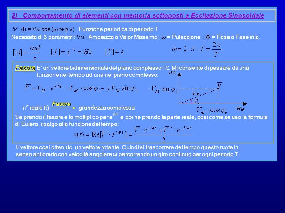 Lo spazio delle soluzioni sarà diverso dalliniziale, ma poi faremo un artificio che ci permetterà di riportarci nello spazio delle soluzioni iniziali.c Eccitazione Continua & Eccitazione Sinosoidale lenergia i segnali, quando anche A noi interessano solo questi due tipi di eccitazione, perché lenergia viene trasferita in tali forme, mentre per i segnali, quando anche non siano inizialmente di tale forma, tramite la serie di Fourier ci si può ricondurre a una somma di sinusoidi.