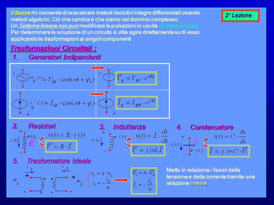 V (t) = V M ·cos (ω t+φ v) Funzione periodica di periodo T Necessita di 3 parametri : V M = Ampiezza o Valor Massimo ; ω = Pulsazione ; Φ = Fase o Fase iniz.