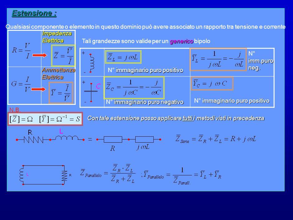 Il fasore mi consente di scavalcare metodi risolutivi integro differenziali usando metodi algebrici.