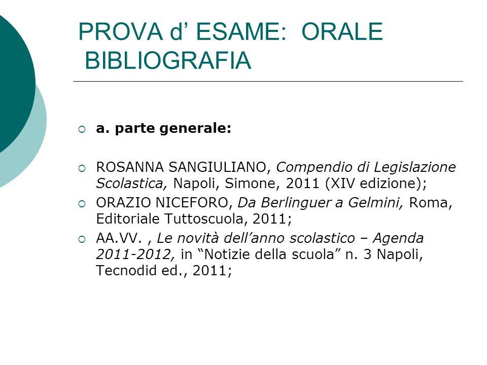 Sangiuliano Rita (2011); Compendio di legislazione scolastica; Gruppo editoriale Esselibri – Simone; Napoli.