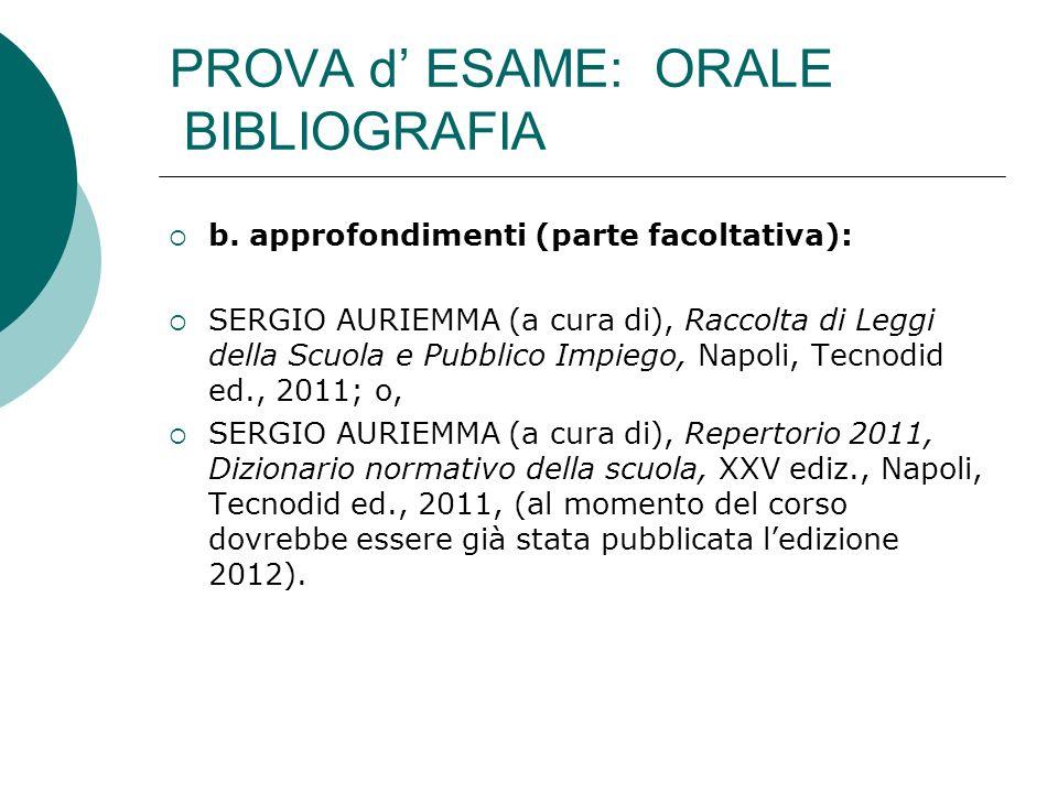 ARTICOLAZIONE del PROGRAMMA 1 Il programma, il corso, la disciplina.