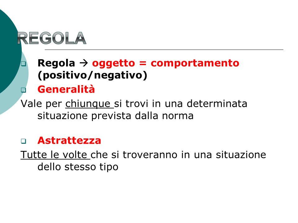 Regola oggetto = comportamento (positivo/negativo) Generalità Vale per chiunque si trovi in una determinata situazione prevista dalla norma Astrattezz