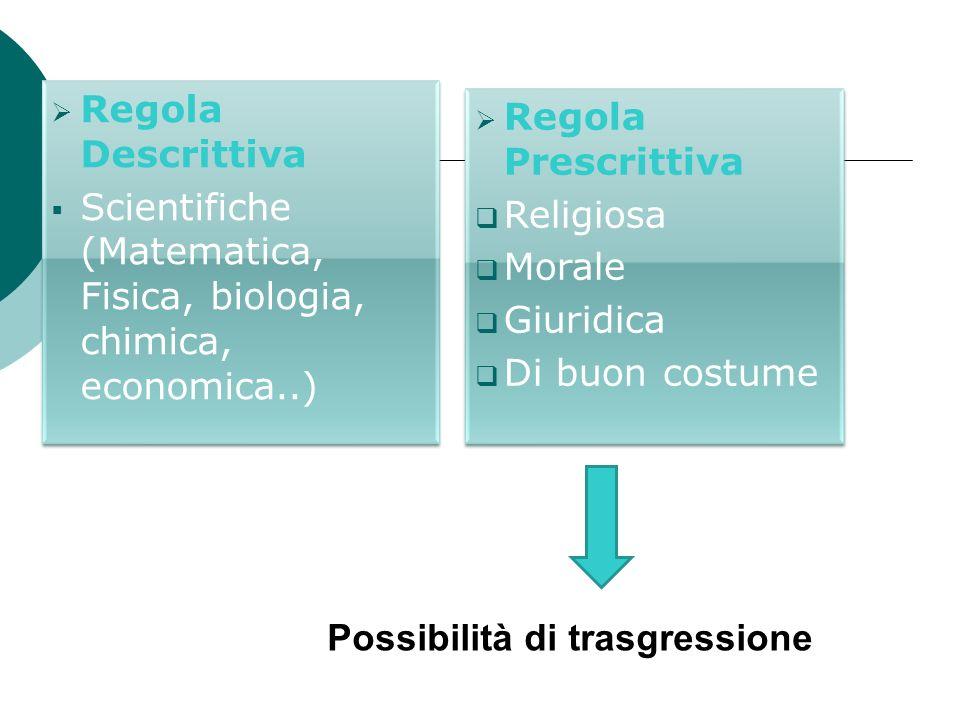 1) Parità 2) Gerarchia 3) Competenza ( L.cost 18 ottobre 2001 in particolare art 117 cost) Cost.