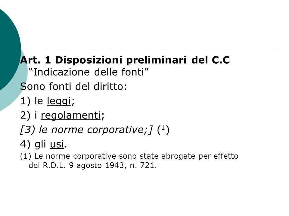 Art. 1 Disposizioni preliminari del C.C Indicazione delle fonti Sono fonti del diritto: 1) le leggi; 2) i regolamenti; [3) le norme corporative;] ( 1