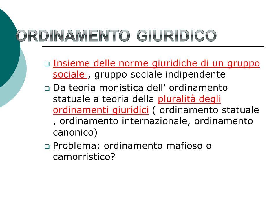Insieme delle norme giuridiche di un gruppo sociale, gruppo sociale indipendente Da teoria monistica dell ordinamento statuale a teoria della pluralit