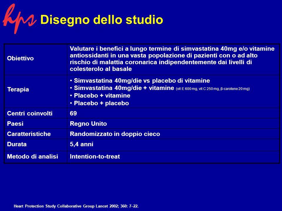 Disegno dello studio Obiettivo Valutare i benefici a lungo termine di simvastatina 40mg e/o vitamine antiossidanti in una vasta popolazione di pazienti con o ad alto rischio di malattia coronarica indipendentemente dai livelli di colesterolo al basale Terapia Simvastatina 40mg/die vs placebo di vitamine Simvastatina 40mg/die + vitamine (vit E 600 mg, vit C 250 mg, β-carotene 20 mg) Placebo + vitamine Placebo + placebo Centri coinvolti69 PaesiRegno Unito CaratteristicheRandomizzato in doppio cieco Durata5,4 anni Metodo di analisiIntention-to-treat Heart Protection Study Collaborative Group Lancet 2002; 360: 7–22.