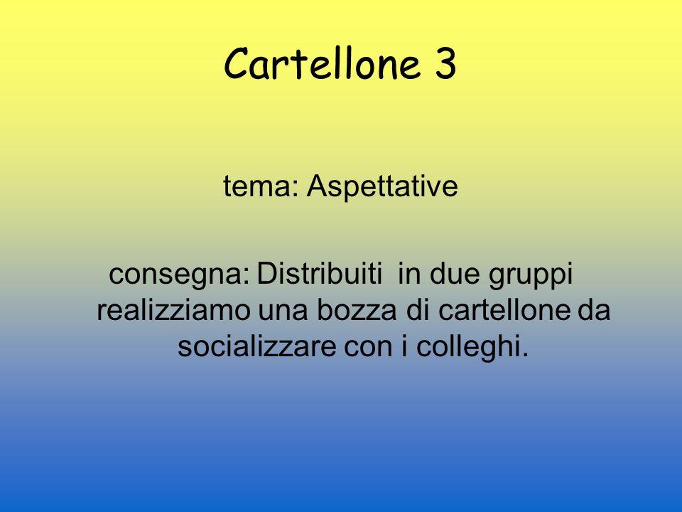 Cartellone 3 tema: Aspettative consegna: Distribuiti in due gruppi realizziamo una bozza di cartellone da socializzare con i colleghi.