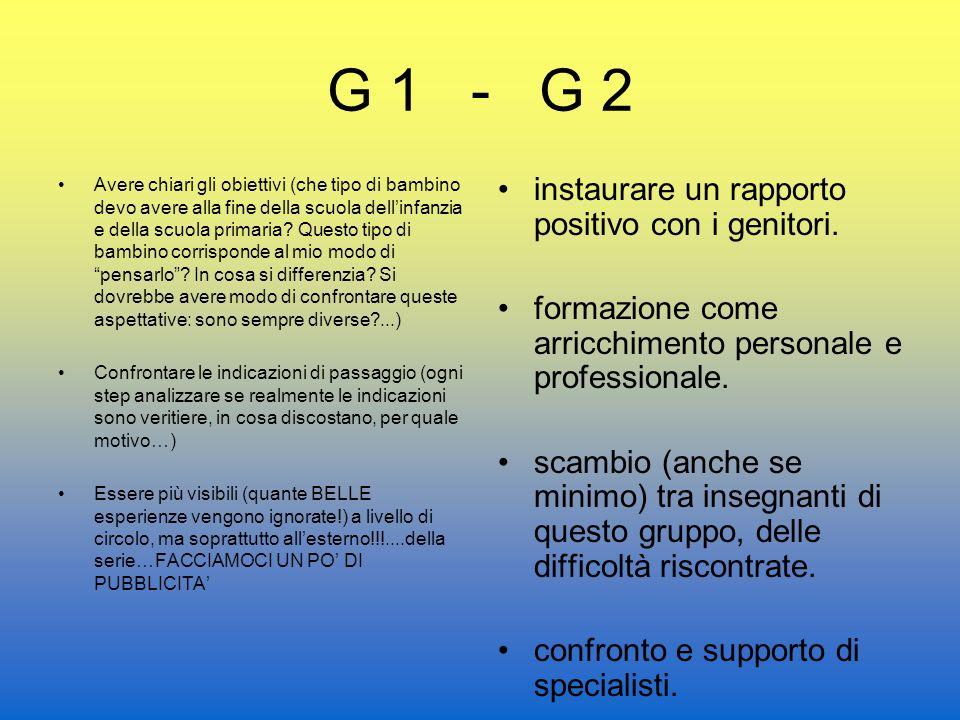 G 1 - G 2 Avere chiari gli obiettivi (che tipo di bambino devo avere alla fine della scuola dellinfanzia e della scuola primaria.