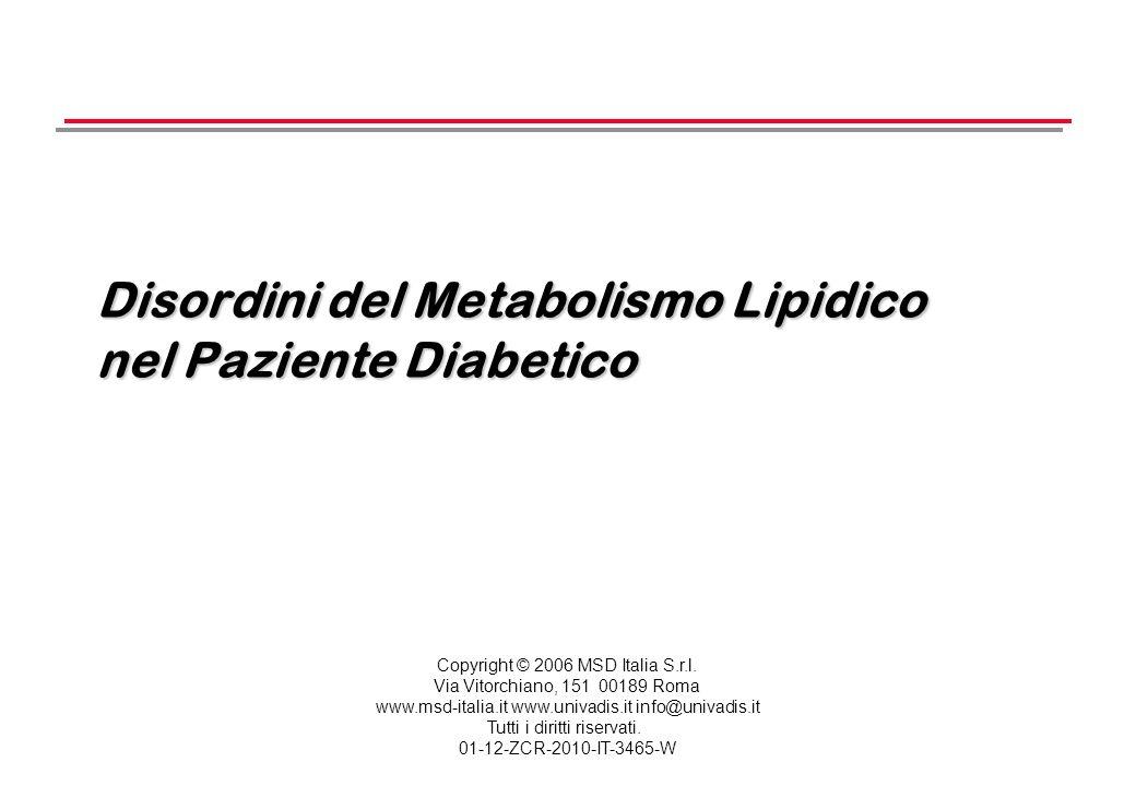 Densità (g/ml) Diametro (nm) METABOLISMO LIPOPROTEICO & DIABETE Distribuzione delle lipoproteine in base alle dimensioni e alla densità Rader DJ, Hobbs HH.