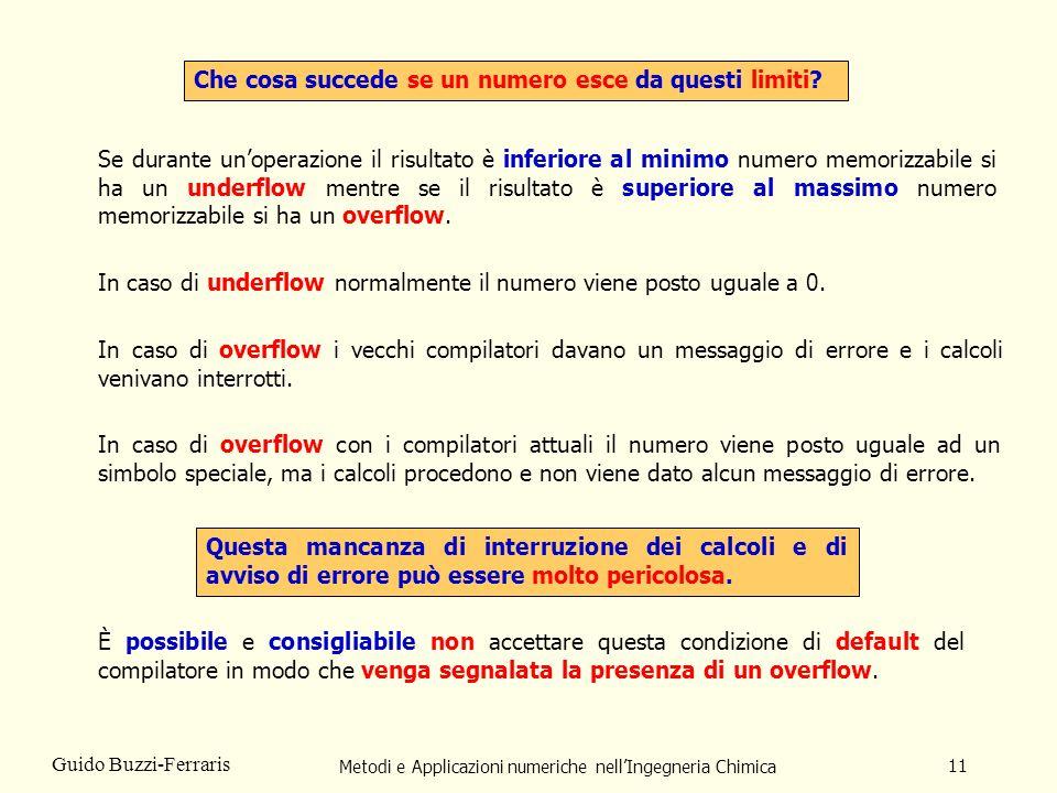 Metodi e Applicazioni numeriche nellIngegneria Chimica 11 Guido Buzzi-Ferraris Che cosa succede se un numero esce da questi limiti? Se durante unopera