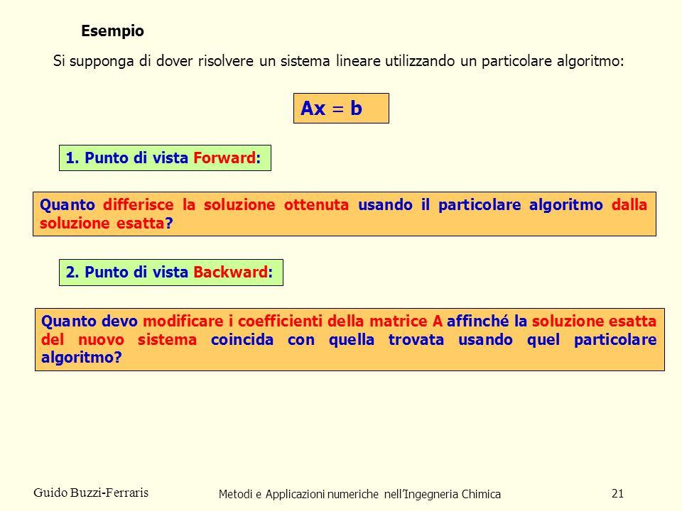 Metodi e Applicazioni numeriche nellIngegneria Chimica 21 Guido Buzzi-Ferraris Esempio Si supponga di dover risolvere un sistema lineare utilizzando u