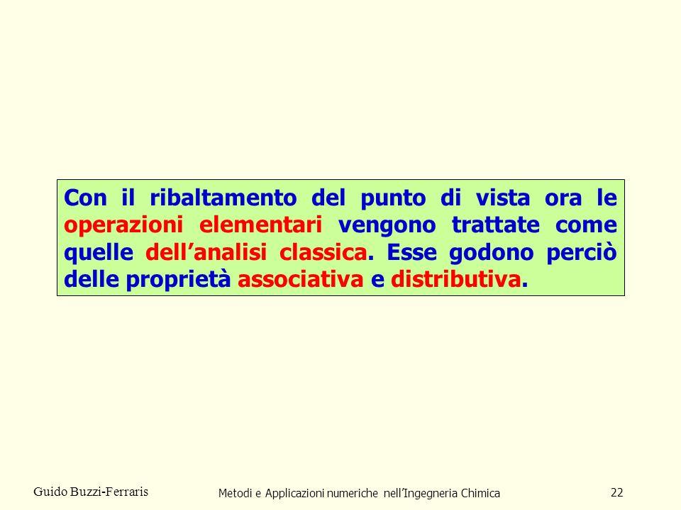Metodi e Applicazioni numeriche nellIngegneria Chimica 22 Guido Buzzi-Ferraris Con il ribaltamento del punto di vista ora le operazioni elementari ven