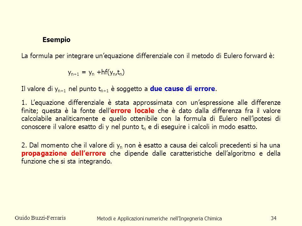 Metodi e Applicazioni numeriche nellIngegneria Chimica 34 Guido Buzzi-Ferraris Esempio La formula per integrare unequazione differenziale con il metod