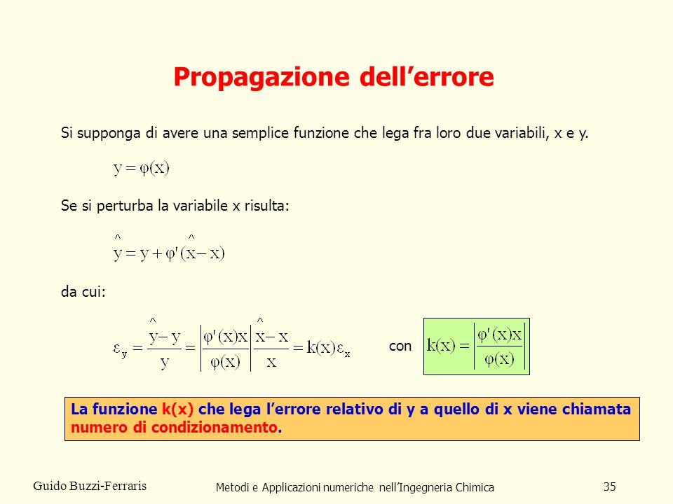 Metodi e Applicazioni numeriche nellIngegneria Chimica 35 Guido Buzzi-Ferraris Propagazione dellerrore Si supponga di avere una semplice funzione che