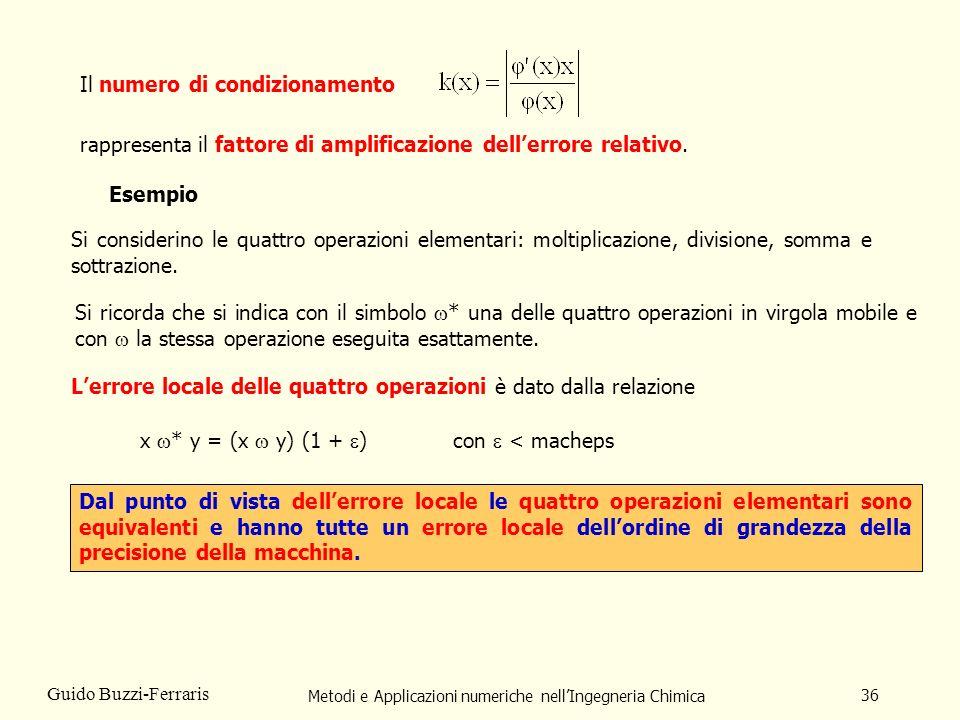 Metodi e Applicazioni numeriche nellIngegneria Chimica 36 Guido Buzzi-Ferraris Il numero di condizionamento rappresenta il fattore di amplificazione d