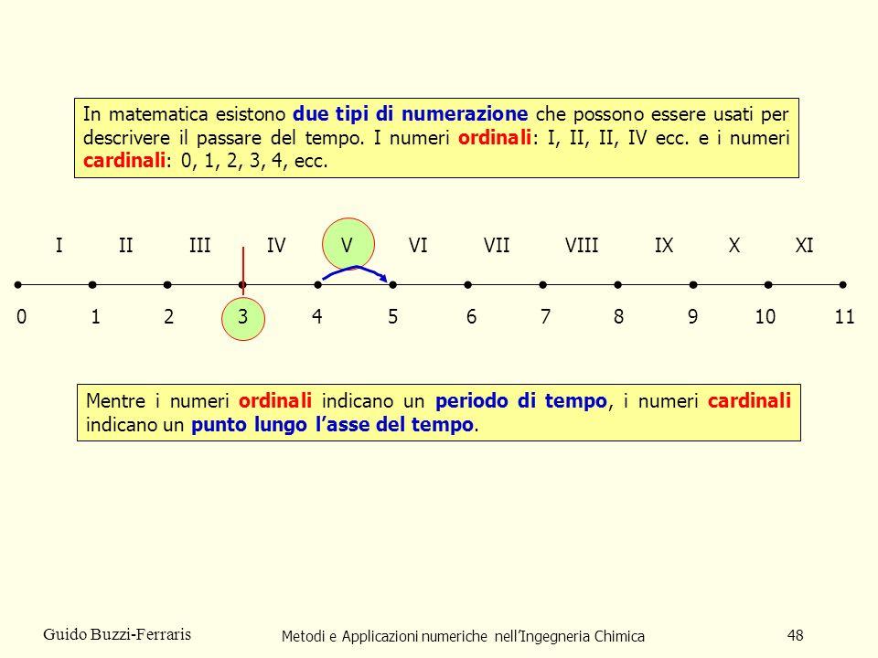 Metodi e Applicazioni numeriche nellIngegneria Chimica 48 Guido Buzzi-Ferraris In matematica esistono due tipi di numerazione che possono essere usati