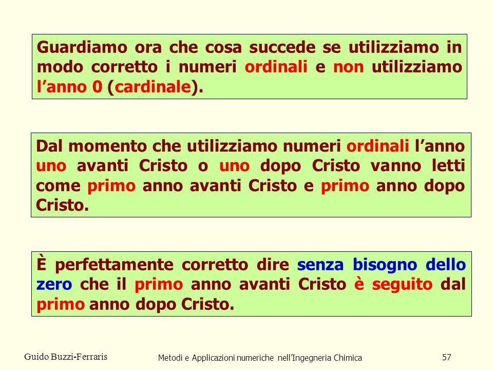 Metodi e Applicazioni numeriche nellIngegneria Chimica 57 Guido Buzzi-Ferraris Guardiamo ora che cosa succede se utilizziamo in modo corretto i numeri