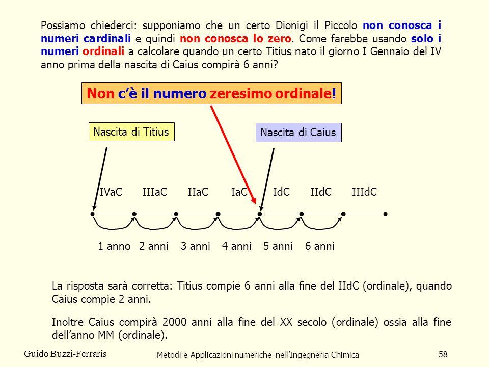 Metodi e Applicazioni numeriche nellIngegneria Chimica 58 Guido Buzzi-Ferraris Possiamo chiederci: supponiamo che un certo Dionigi il Piccolo non cono