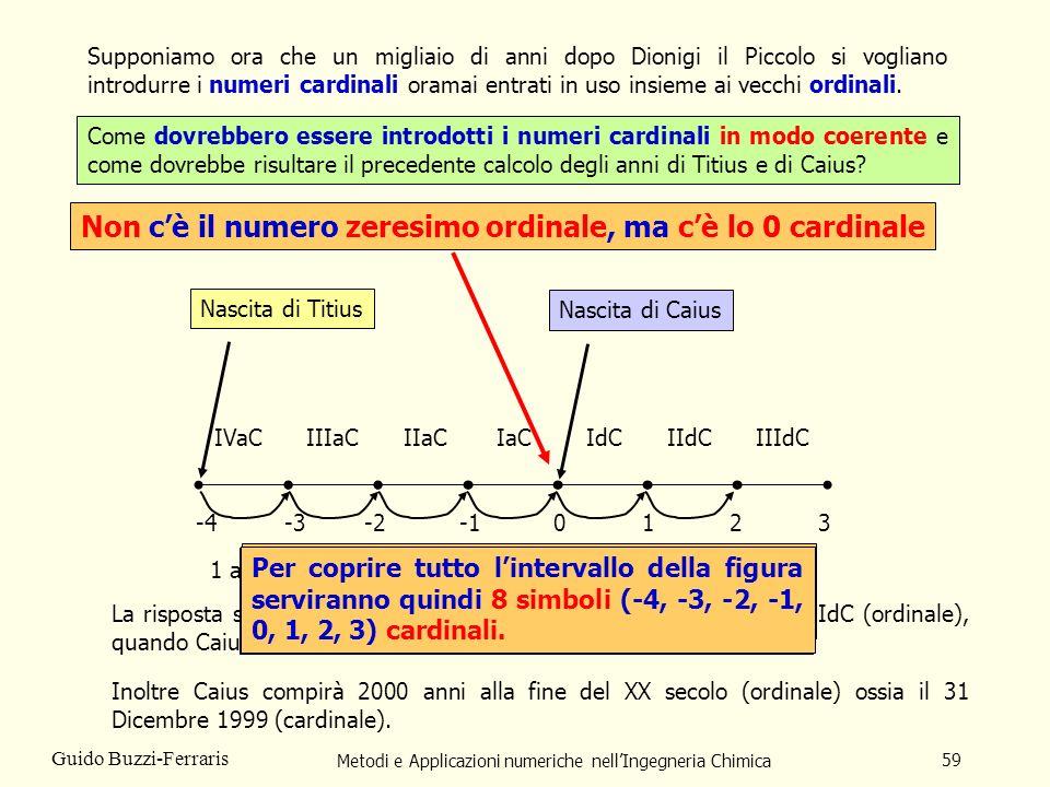 Metodi e Applicazioni numeriche nellIngegneria Chimica 59 Guido Buzzi-Ferraris Supponiamo ora che un migliaio di anni dopo Dionigi il Piccolo si vogli