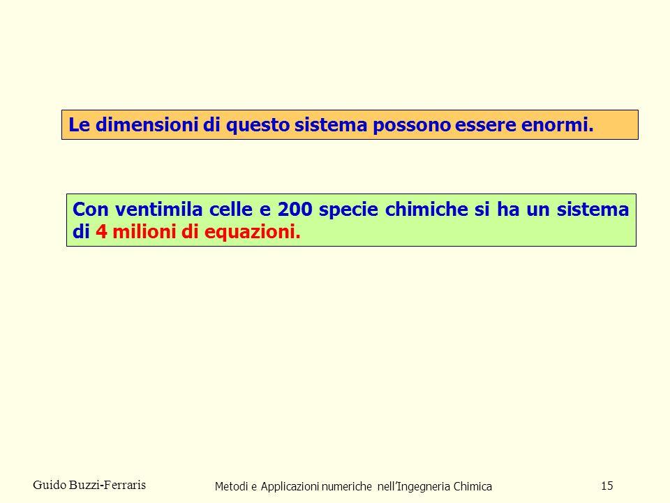 Metodi e Applicazioni numeriche nellIngegneria Chimica 15 Guido Buzzi-Ferraris Le dimensioni di questo sistema possono essere enormi. Con ventimila ce