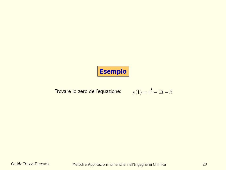 Metodi e Applicazioni numeriche nellIngegneria Chimica 20 Guido Buzzi-Ferraris Esempio Trovare lo zero dellequazione:
