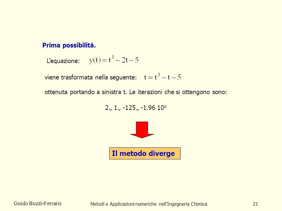 Metodi e Applicazioni numeriche nellIngegneria Chimica 21 Guido Buzzi-Ferraris Prima possibilità. ottenuta portando a sinistra t. Le iterazioni che si