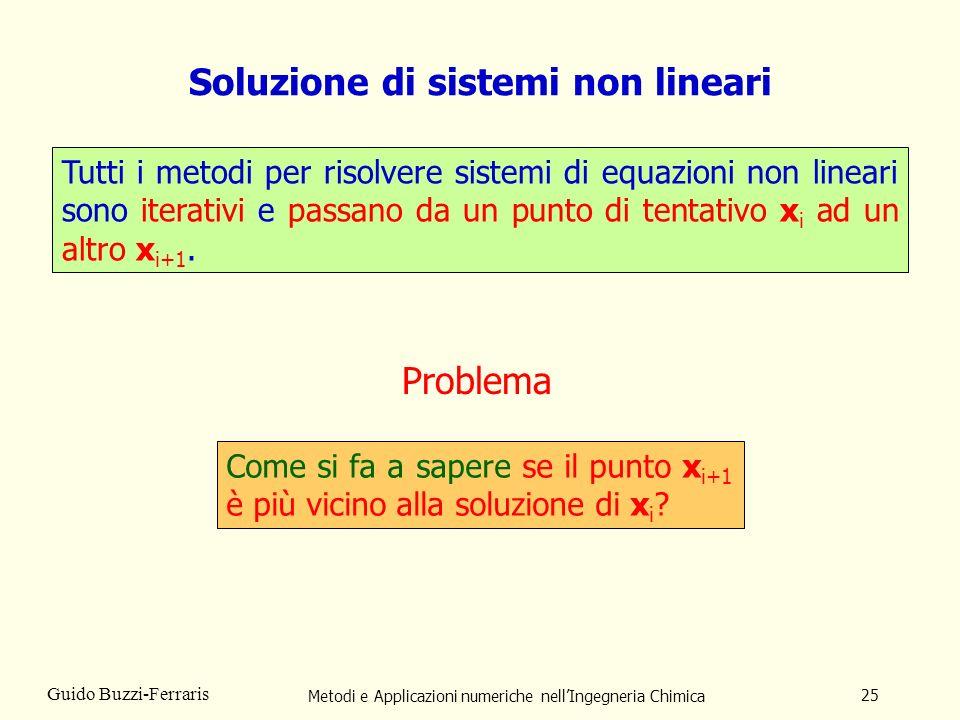 Metodi e Applicazioni numeriche nellIngegneria Chimica 25 Guido Buzzi-Ferraris Tutti i metodi per risolvere sistemi di equazioni non lineari sono iter