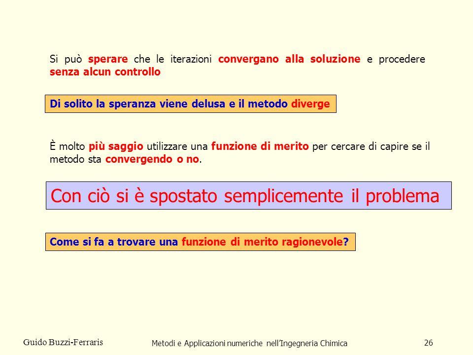 Metodi e Applicazioni numeriche nellIngegneria Chimica 26 Guido Buzzi-Ferraris Si può sperare che le iterazioni convergano alla soluzione e procedere