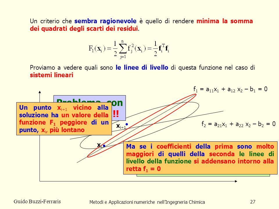 Metodi e Applicazioni numeriche nellIngegneria Chimica 27 Guido Buzzi-Ferraris Un criterio che sembra ragionevole è quello di rendere minima la somma