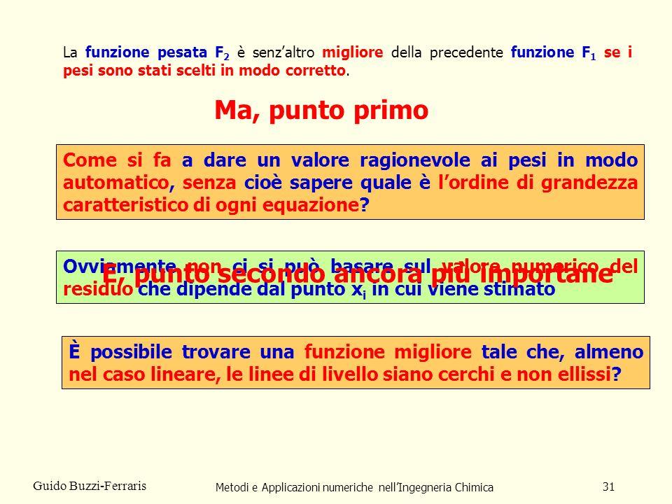 Metodi e Applicazioni numeriche nellIngegneria Chimica 31 Guido Buzzi-Ferraris La funzione pesata F 2 è senzaltro migliore della precedente funzione F