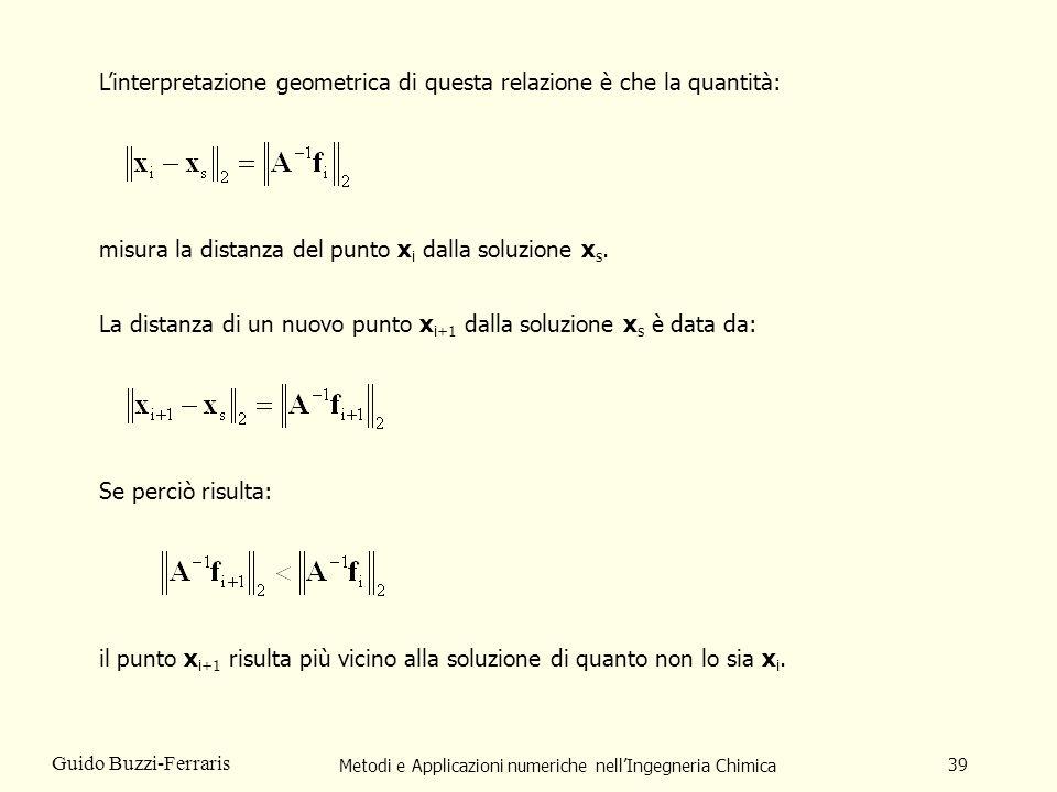 Metodi e Applicazioni numeriche nellIngegneria Chimica 39 Guido Buzzi-Ferraris Linterpretazione geometrica di questa relazione è che la quantità: misu