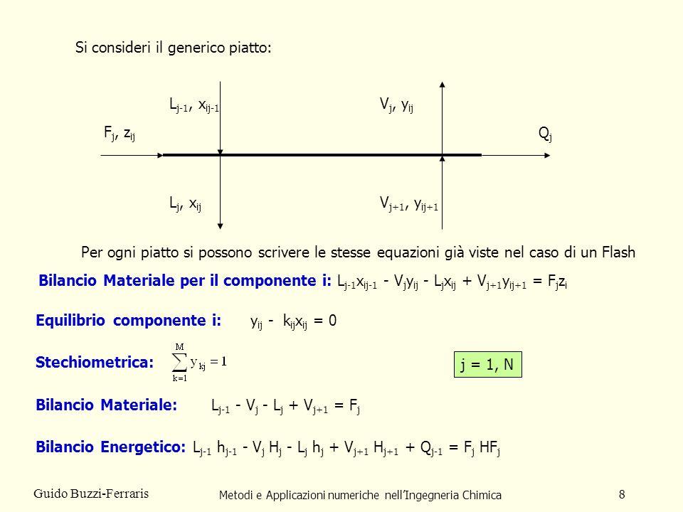 Metodi e Applicazioni numeriche nellIngegneria Chimica 8 Guido Buzzi-Ferraris F j, z ij L j, x ij L j-1, x ij-1 V j, y ij V j+1, y ij+1 QjQj Si consid