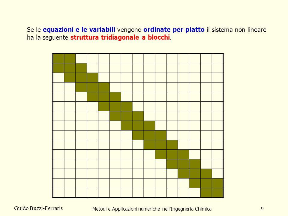 Metodi e Applicazioni numeriche nellIngegneria Chimica 9 Guido Buzzi-Ferraris Se le equazioni e le variabili vengono ordinate per piatto il sistema no