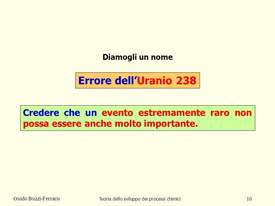 Teoria dello sviluppo dei processi chimici10 Guido Buzzi-Ferraris Diamogli un nome Errore dellUranio 238 Credere che un evento estremamente raro non p