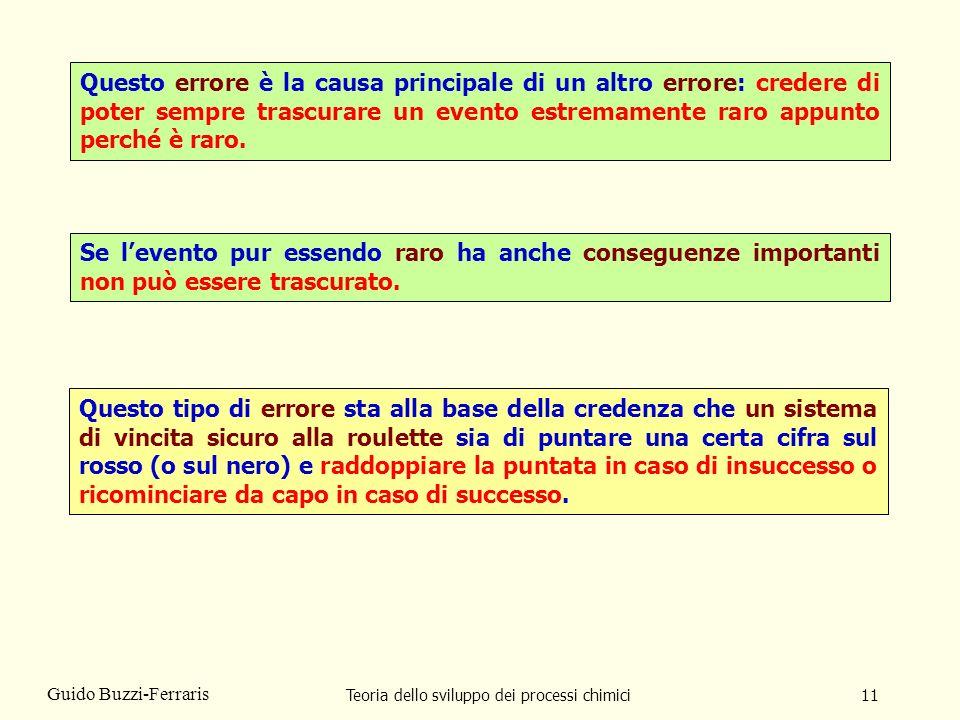 Teoria dello sviluppo dei processi chimici11 Guido Buzzi-Ferraris Questo errore è la causa principale di un altro errore: credere di poter sempre tras