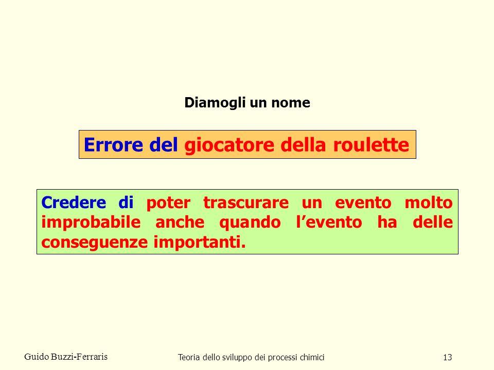 Teoria dello sviluppo dei processi chimici13 Guido Buzzi-Ferraris Diamogli un nome Errore del giocatore della roulette Credere di poter trascurare un