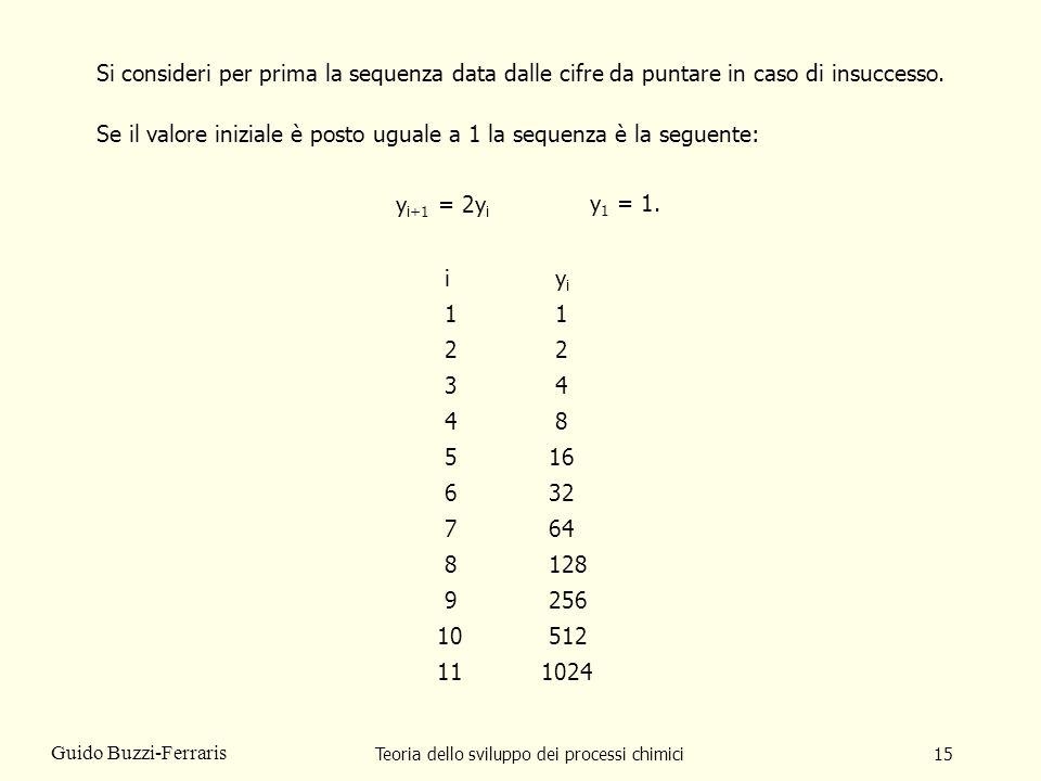 Teoria dello sviluppo dei processi chimici15 Guido Buzzi-Ferraris Si consideri per prima la sequenza data dalle cifre da puntare in caso di insuccesso