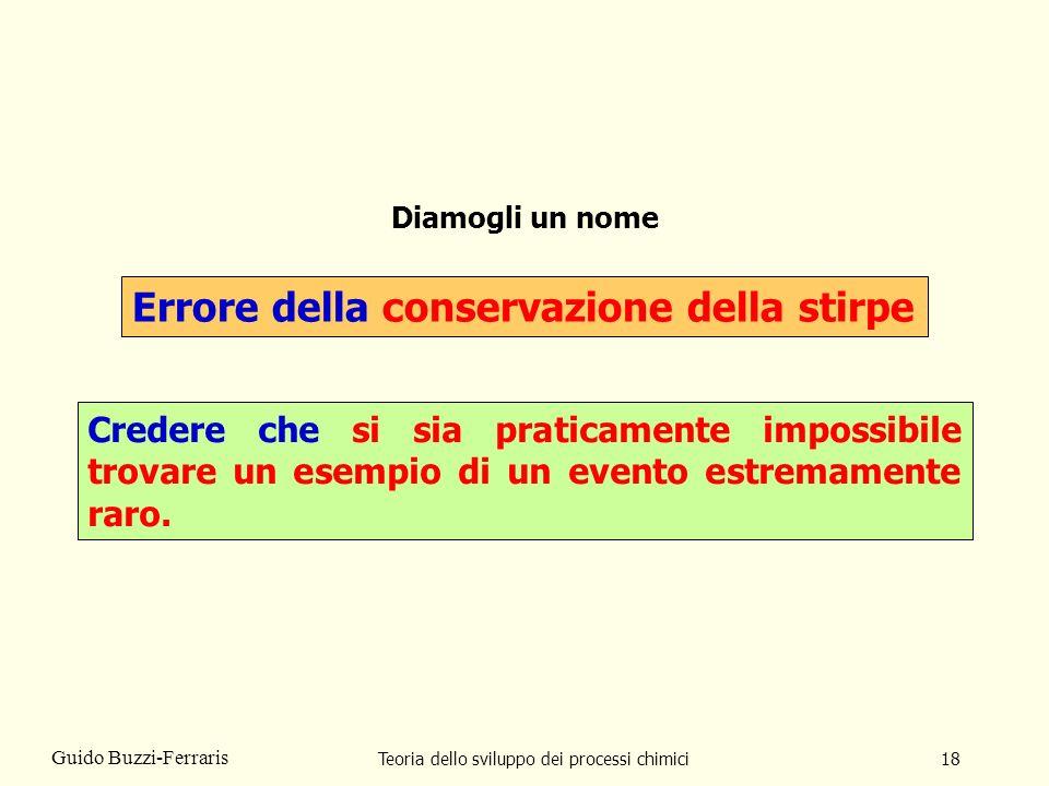 Teoria dello sviluppo dei processi chimici18 Guido Buzzi-Ferraris Diamogli un nome Errore della conservazione della stirpe Credere che si sia praticam