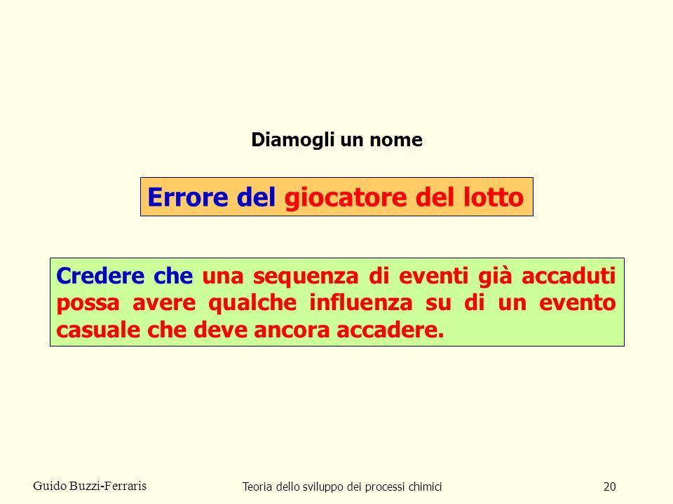 Teoria dello sviluppo dei processi chimici20 Guido Buzzi-Ferraris Diamogli un nome Errore del giocatore del lotto Credere che una sequenza di eventi g