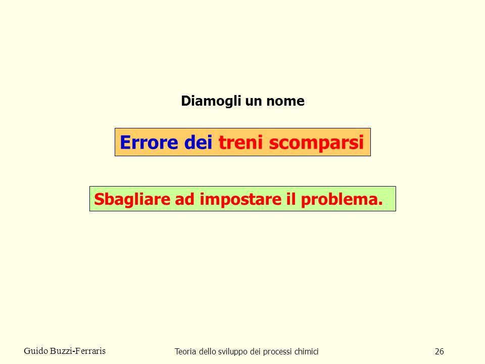 Teoria dello sviluppo dei processi chimici26 Guido Buzzi-Ferraris Diamogli un nome Errore dei treni scomparsi Sbagliare ad impostare il problema.