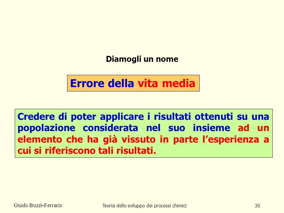 Teoria dello sviluppo dei processi chimici30 Guido Buzzi-Ferraris Diamogli un nome Errore della vita media Credere di poter applicare i risultati otte